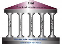 Nội dung và yêu cầu của TPM là gì?