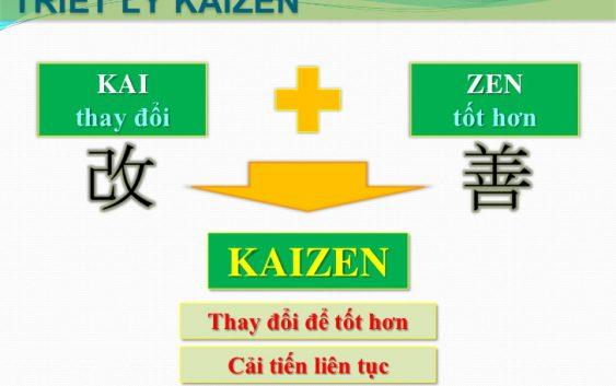 Kaizen là gì ? Lợi ích từ việc ý thức Kaizen ?