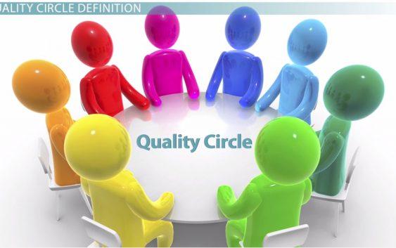 Nhóm kiểm soát chất lượng QCC (Quality Control Circles) là gì?