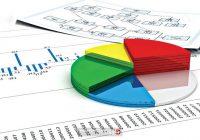 Thiết lập môi trường kiểm soát nội bộ trong công ty