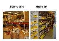 Sự cần thiết của phương pháp 5S trong quản lý kho ở các cửa hàng