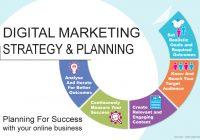 4 Cách Marketing Online Hiệu Quả Mà Tiết Kiệm Chi Phí Cho Doanh Nghiệp