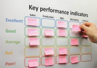 Xây dựng 1 bản đánh giá nhân viên hiệu quả như thế nào?