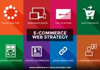 8 Tiêu chuẩn tối ưu cho một website bán hàng thành công