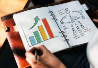 Xây dựng KPI cho nhân viên, thước đo của hiệu quả công việc